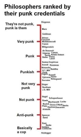 chart cop philosophy punk // 544x921 // 32.1KB