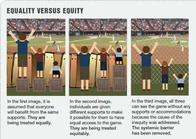 baseball comic equality equity // 692x489 // 289.1KB