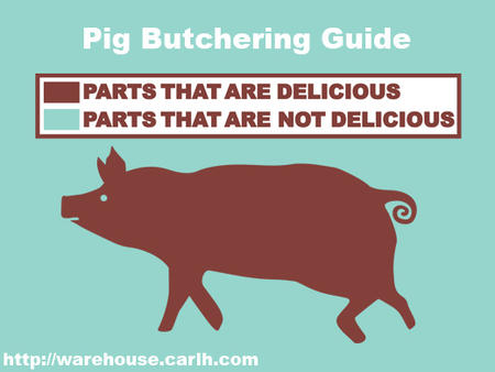 awesome bacon butcher chart delicous pig pork win // 520x390 // 50.7KB