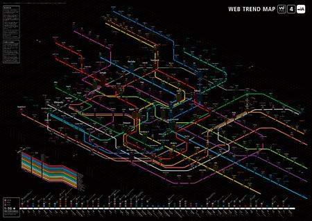 chart high_res internet trends // 6740x4768 // 2.7MB