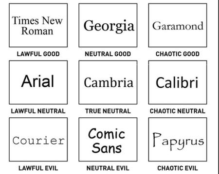 alignment arial bw calibri cambria chart comic_sans courier font garamond georgia papyrus times_new_roman // 711x567 // 109.3KB