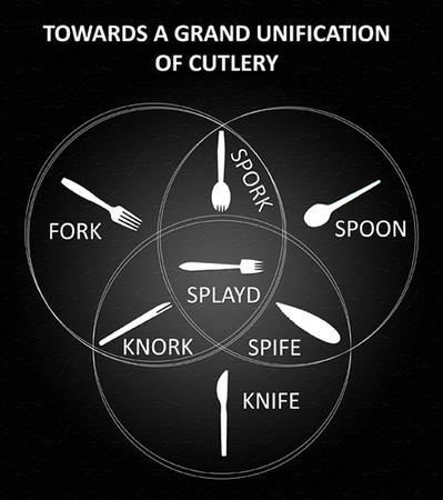 bw diagram fork grand_unification_theory knife spoon spork venn_diagram // 540x609 // 187.2KB