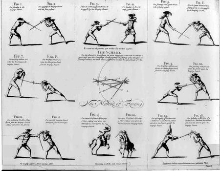 bw diagram fechtbuch fencing horse sword // 2578x2006 // 181.5KB
