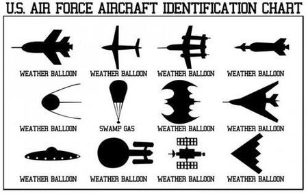 aircraft chart silhouette weather_baloon // 500x315 // 27.7KB