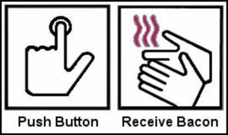 bacon button bw push push_button receive sign // 270x160 // 11.2KB