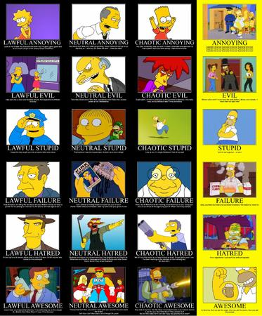 alignment awesome chart dnd homer the_simpsons // 2985x3601 // 1.2MB