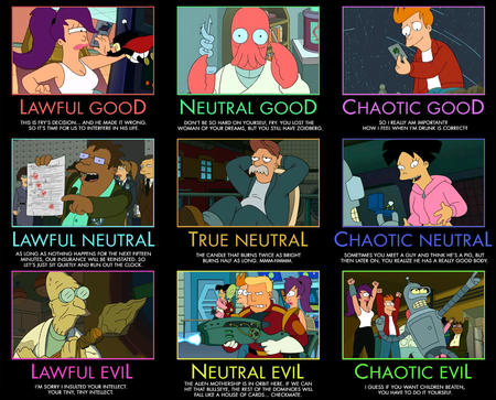 alignment chart dnd futurama // 1500x1210 // 436.8KB