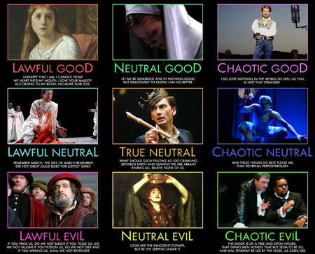 alignment chart dnd hamlet julius_caeser macbeth merchant_of_venice midsummer_nights_dream othello shakespear // 1500x1210 // 417.1KB