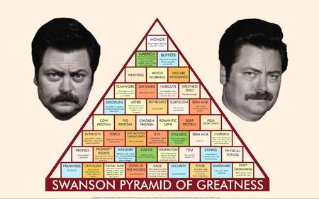 chart humor mustache parks_and_recreation pyramid ron_swanson // 2560x1600 // 1.4MB