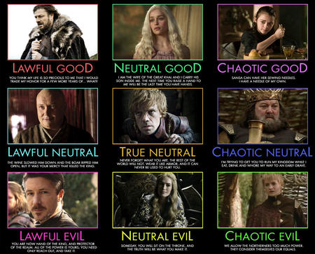 alignment arya_stark cersei_lannister chart joffrey_baratheon littlefinger ned_stark robert_baratheon song_of_ice_and_fire tyrion_lannister varys // 1500x1210 // 407.5KB