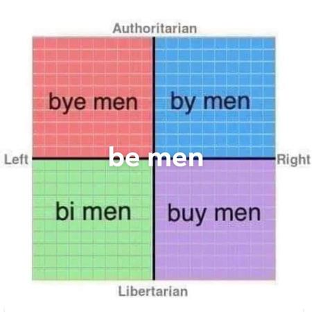 chart men political // 960x960 // 56.9KB