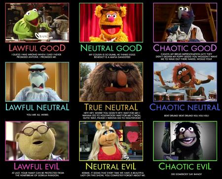 alignment animal bunsen chart fozzy gonzo kermit ms_piggy muppets // 1500x1210 // 350.5KB