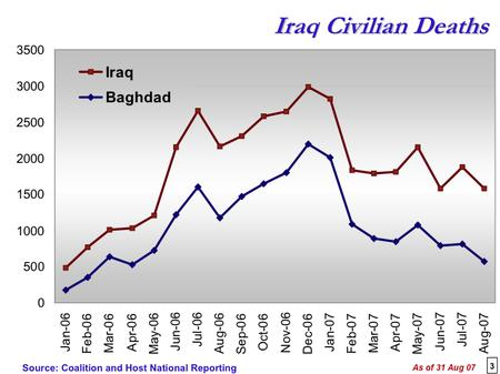 america chart iraq political // 718x537 // 68.0KB