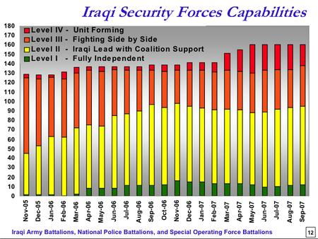america chart iraq political // 717x538 // 67.4KB