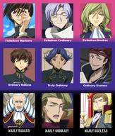alignment charles code_geass composite dnd lelouche lloyd rivalz suzaku // 900x1061 // 260.0KB