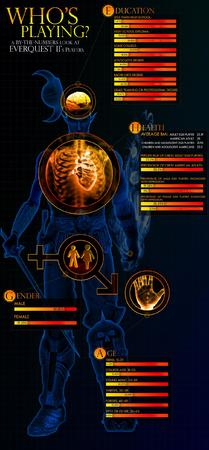 chart education everquest health // 1117x2400 // 406.7KB