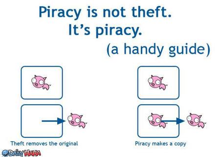 chart pig piracy theft // 589x420 // 36.5KB