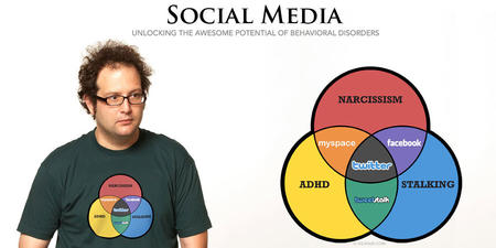 chart facebook humor internet myspace shirt twitter ven_diagram // 1000x500 // 67.9KB