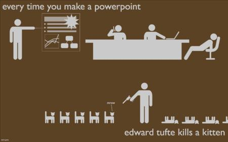 humor markandrewgoetz_dot_com powerpoint tufte wallpaper // 1680x1050 // 119.7KB