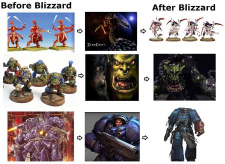 blizzard chart games_workshop plagarism // 1736x1264 // 734.9KB