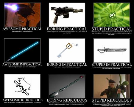 blaster chainsword chart green_arrow green_lantern humor keysword lighsaber phaser sword // 2250x1800 // 374.0KB