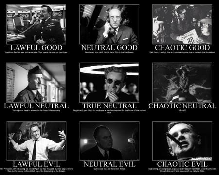 alignment bw chart doctor_strangelove peter_sellers // 1125x900 // 606.1KB