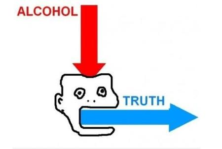alcohol chart diagram truth // 500x334 // 10.7KB