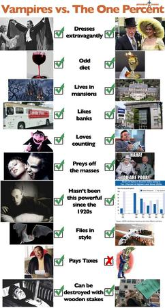 1_percent checklist humor occupy_wall_street political vampires // 600x1117 // 109.9KB