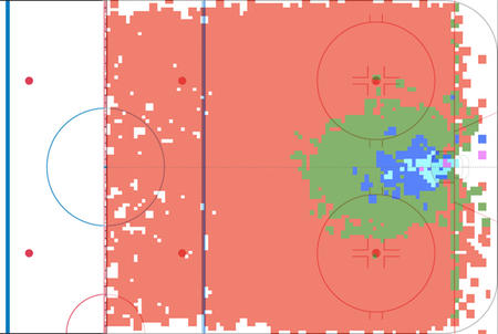 chart heatmap hockey map // 600x402 // 151.3KB
