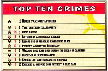 chart crime judge_dredd // 899x592 // 122.1KB