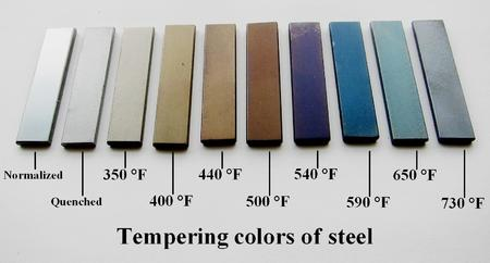 chart steel tempering // 1664x895 // 141.5KB