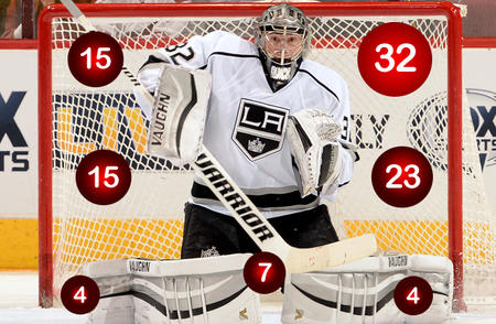 chart goalie hockey jonathan_quick kings los_angeles photo // 630x412 // 297.8KB