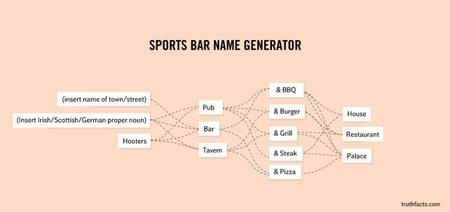 chart flowchart sports_bar // 920x434 // 26.2KB