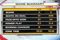 boston bruins hockey san_jose screenshot sharks // 960x645 // 101.5KB