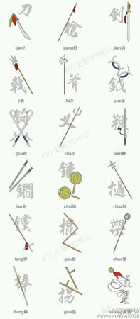 chart china polearm spear staff sword trident // 692x1583 // 121.7KB