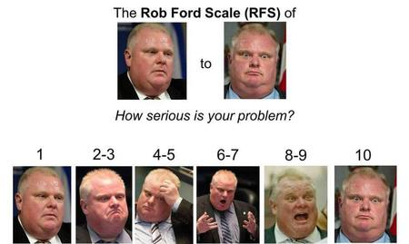 canada chart composite humor photo rob_ford scale toronto // 920x549 // 55.1KB