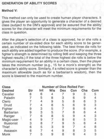 bw chargen dnd method_v table unearthed_arcana // 544x728 // 139.0KB