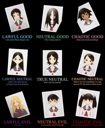 alignment blonde brunette chart long_hair sayonara_zetsubo_sensei school_uniform seifuku short_hair twintails // 864x1059 // 185.9KB
