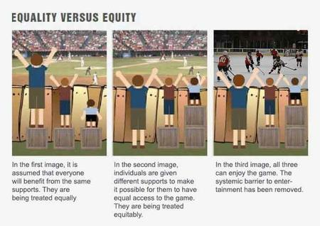 equality equity hockey humor // 692x489 // 30.9KB