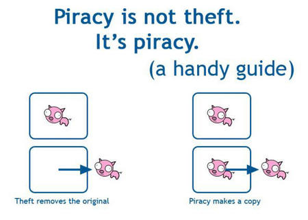 chart copy piracy theft // 589x420 // 35.3KB