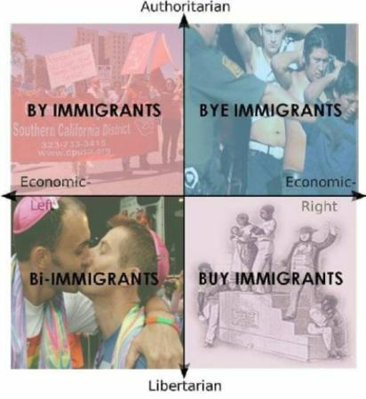 chart humor immigrants political // 394x430 // 254.6KB