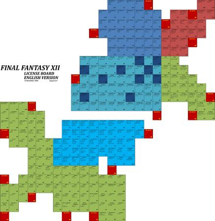 chart final_fantasy fxii high_res license // 2912x3002 // 226.9KB